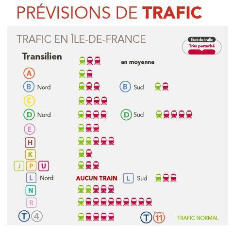 Transilien trafic.jpg