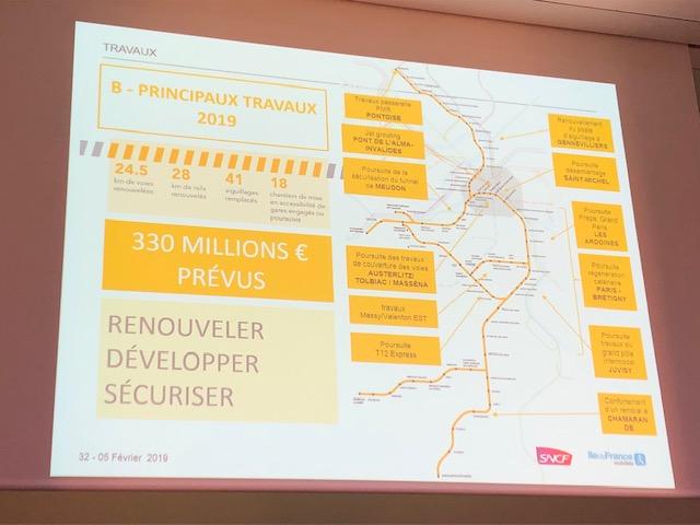 Comité de ligne RER C 3